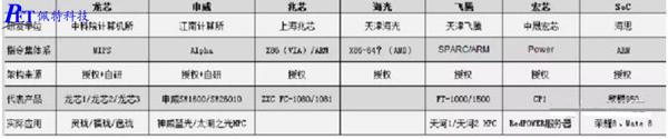 国产CPU1.jpg
