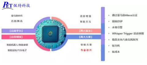 语音芯片7.jpg