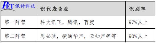 核心技术4.png