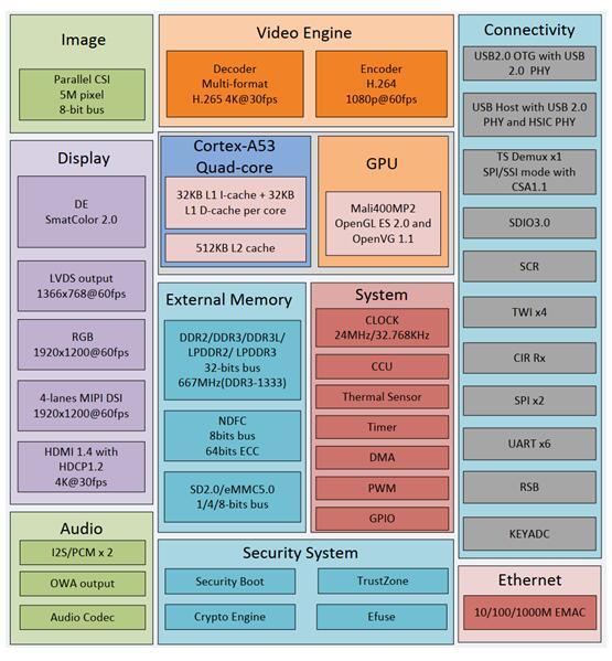 功能架构.jpg